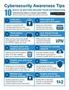 Cyber Security Tips 2020 1 Page Thumbnail